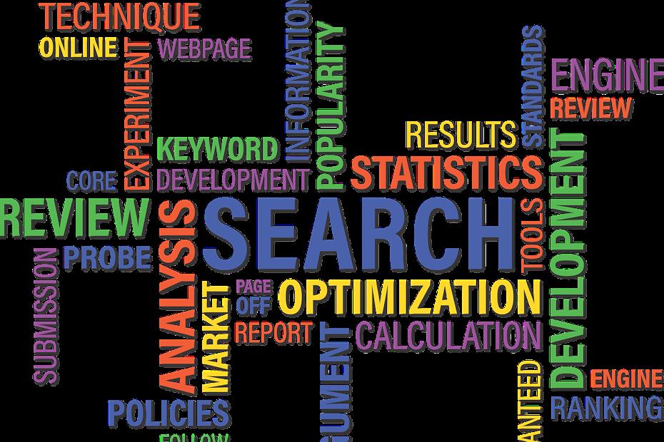 keyword contextual targeting