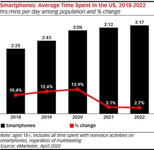 Mobile-friendliness-2018-2022