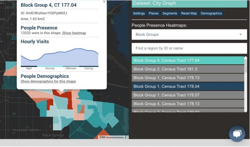 lotadata location graph listing