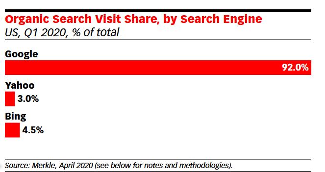 Top 10 Mobile Advertising Platforms in 2020 4